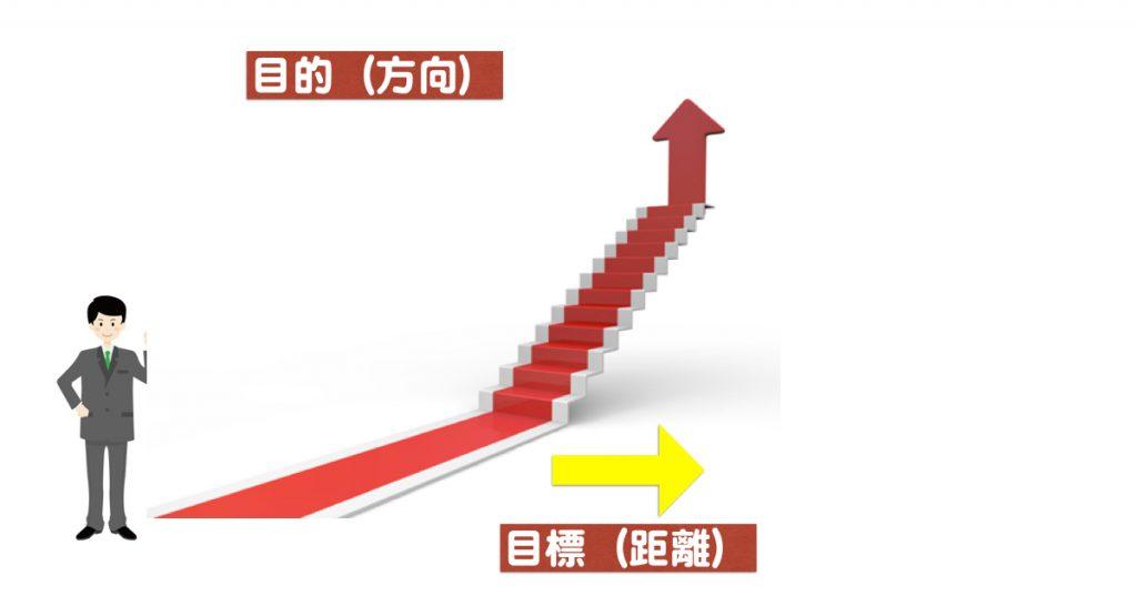 %e7%9b%ae%e6%a8%99-001