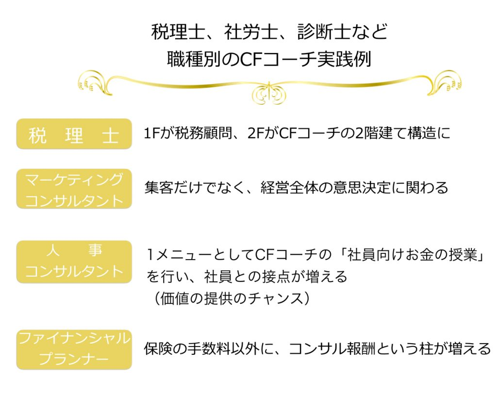 CF実践例.001